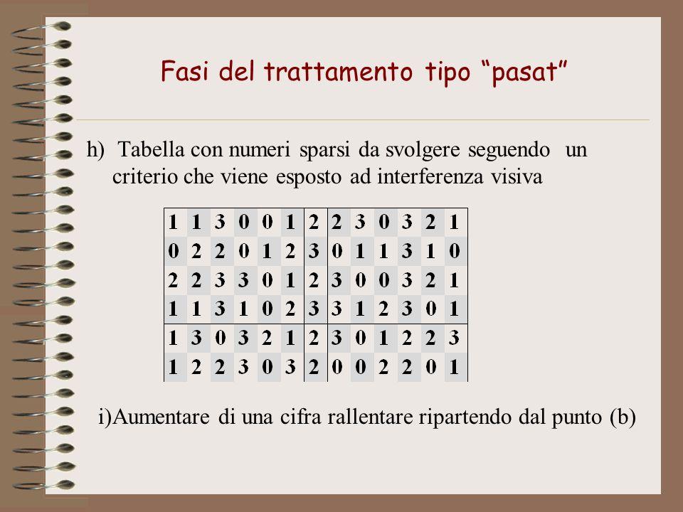 Fasi del trattamento tipo pasat h) Tabella con numeri sparsi da svolgere seguendo un criterio che viene esposto ad interferenza visiva i)Aumentare di