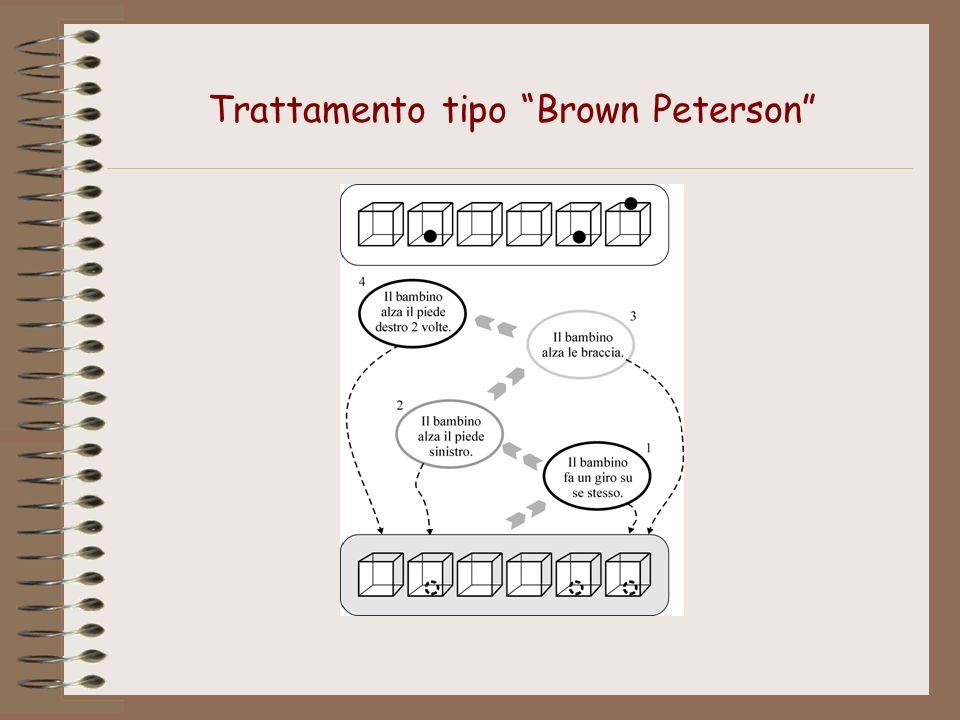 Trattamento tipo Brown Peterson