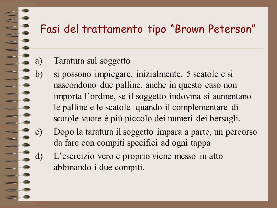 Fasi del trattamento tipo Brown Peterson a)Taratura sul soggetto b)si possono impiegare, inizialmente, 5 scatole e si nascondono due palline, anche in