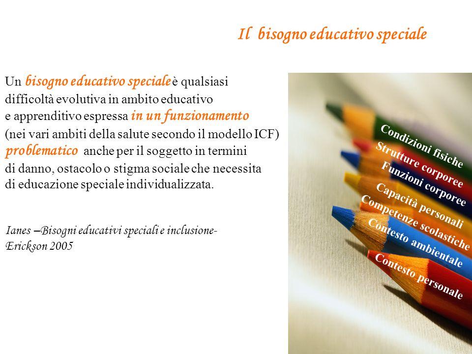 Il bisogno educativo speciale Un bisogno educativo speciale è qualsiasi difficoltà evolutiva in ambito educativo e apprenditivo espressa in un funzion