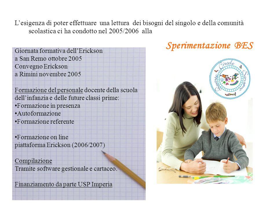 Giornata formativa dellErickson a San Remo ottobre 2005 Convegno Erickson a Rimini novembre 2005 Formazione del personale docente della scuola dellinf