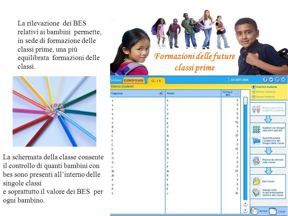 Formazioni delle future classi prime La rilevazione dei BES relativi ai bambini permette, in sede di formazione delle classi prime, una più equilibrat