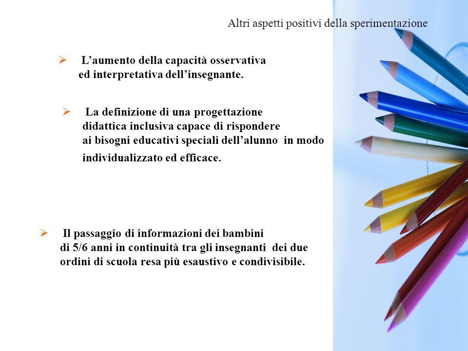 Laumento della capacità osservativa ed interpretativa dellinsegnante. La definizione di una progettazione didattica inclusiva capace di rispondere ai
