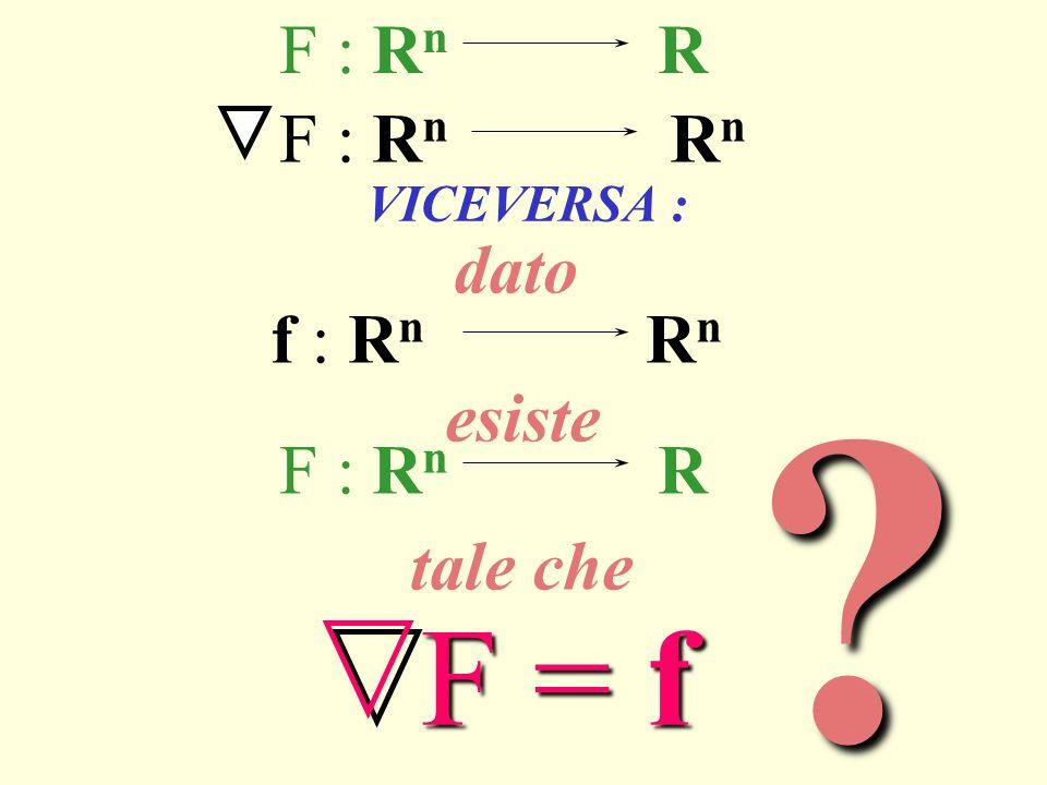 F : R n R F : R n R n VICEVERSA : f : R n R n dato esiste F : R n R F = f tale che?