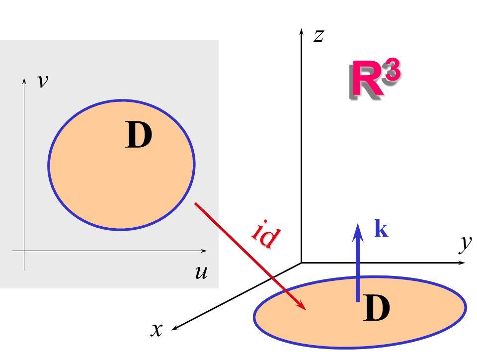 S x y z R3R3R3R3 R3R3R3R3 u v D D id k