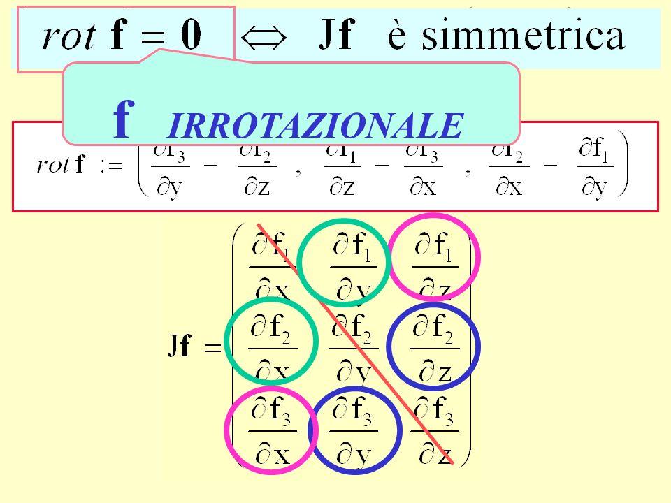 ROTORE DI f f IRROTAZIONALE