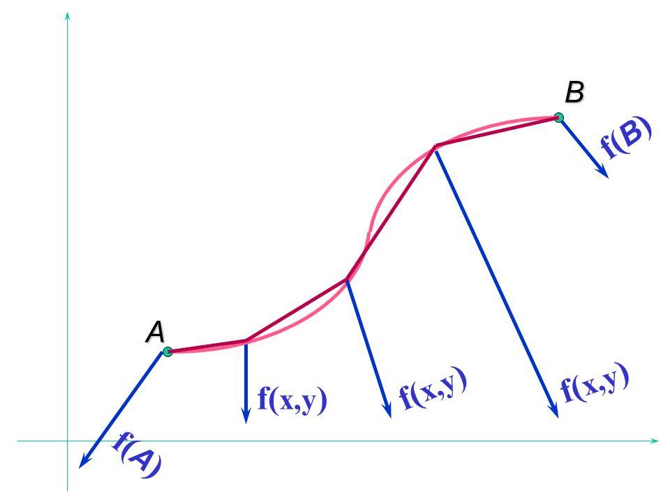 A B f( A ) f( B ) f( x,y )