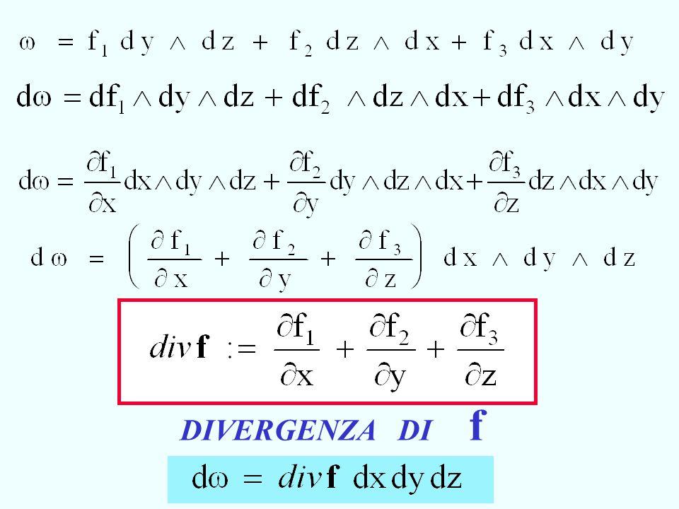 DIVERGENZA DI f