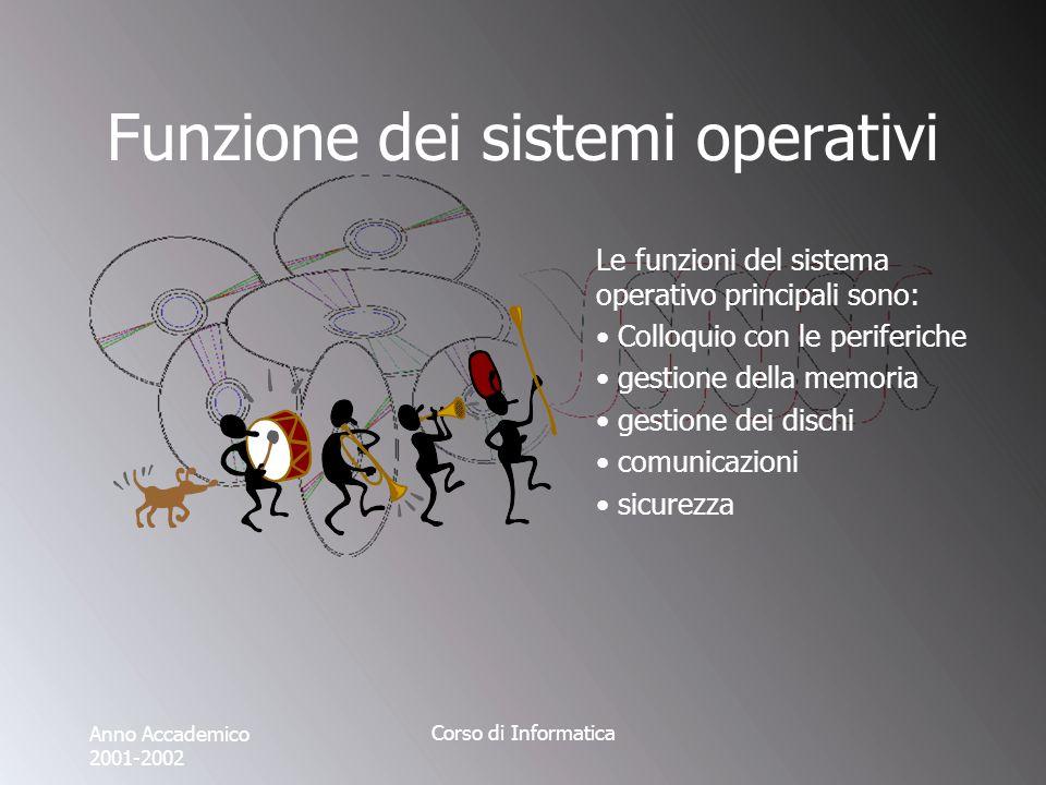 Anno Accademico 2001-2002 Corso di Informatica Funzione dei sistemi operativi Le funzioni del sistema operativo principali sono: Colloquio con le periferiche gestione della memoria gestione dei dischi comunicazioni sicurezza