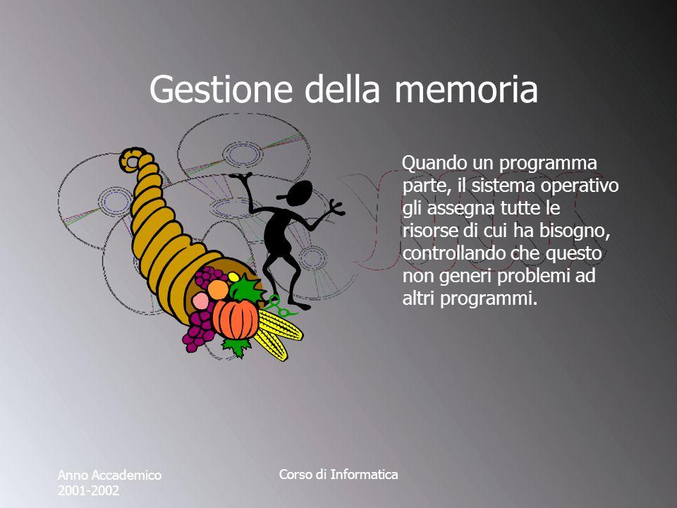 Anno Accademico 2001-2002 Corso di Informatica Gestione della memoria Quando un programma parte, il sistema operativo gli assegna tutte le risorse di cui ha bisogno, controllando che questo non generi problemi ad altri programmi.