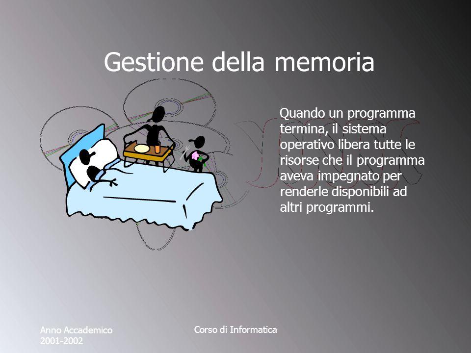 Anno Accademico 2001-2002 Corso di Informatica Gestione della memoria Quando un programma termina, il sistema operativo libera tutte le risorse che il programma aveva impegnato per renderle disponibili ad altri programmi.