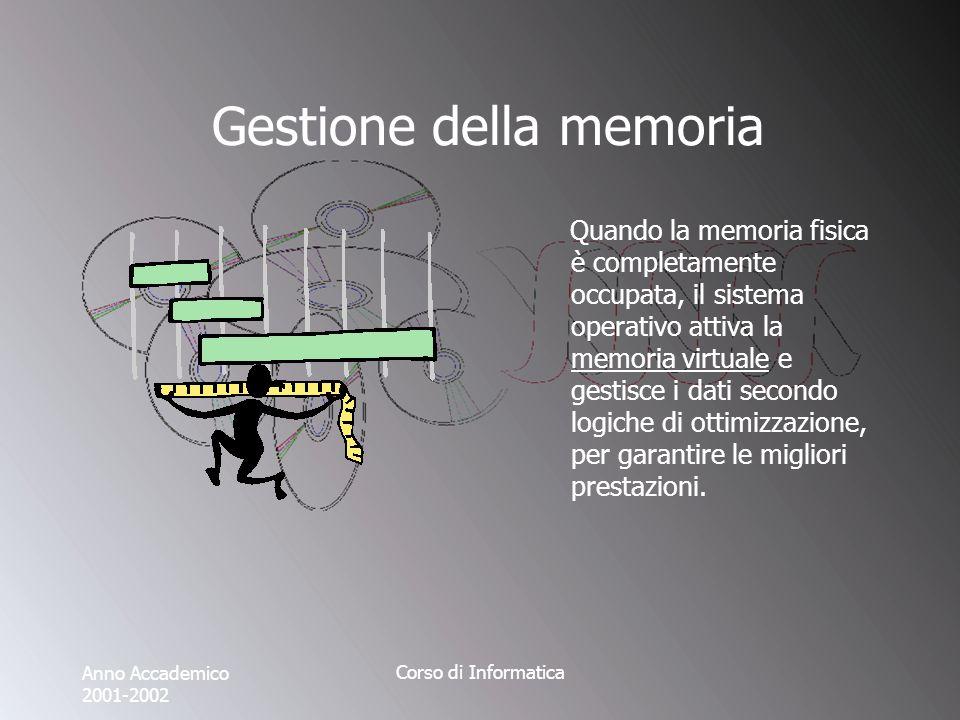 Anno Accademico 2001-2002 Corso di Informatica Gestione della memoria Quando la memoria fisica è completamente occupata, il sistema operativo attiva la memoria virtuale e gestisce i dati secondo logiche di ottimizzazione, per garantire le migliori prestazioni.