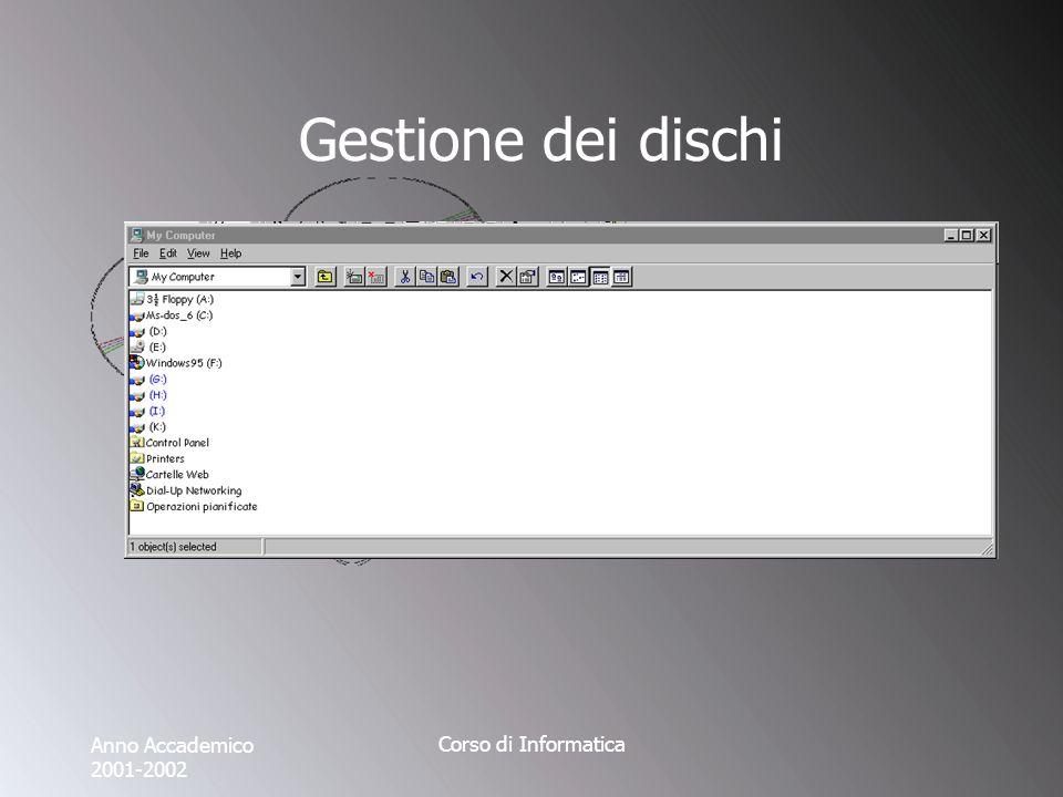 Anno Accademico 2001-2002 Corso di Informatica Gestione dei dischi