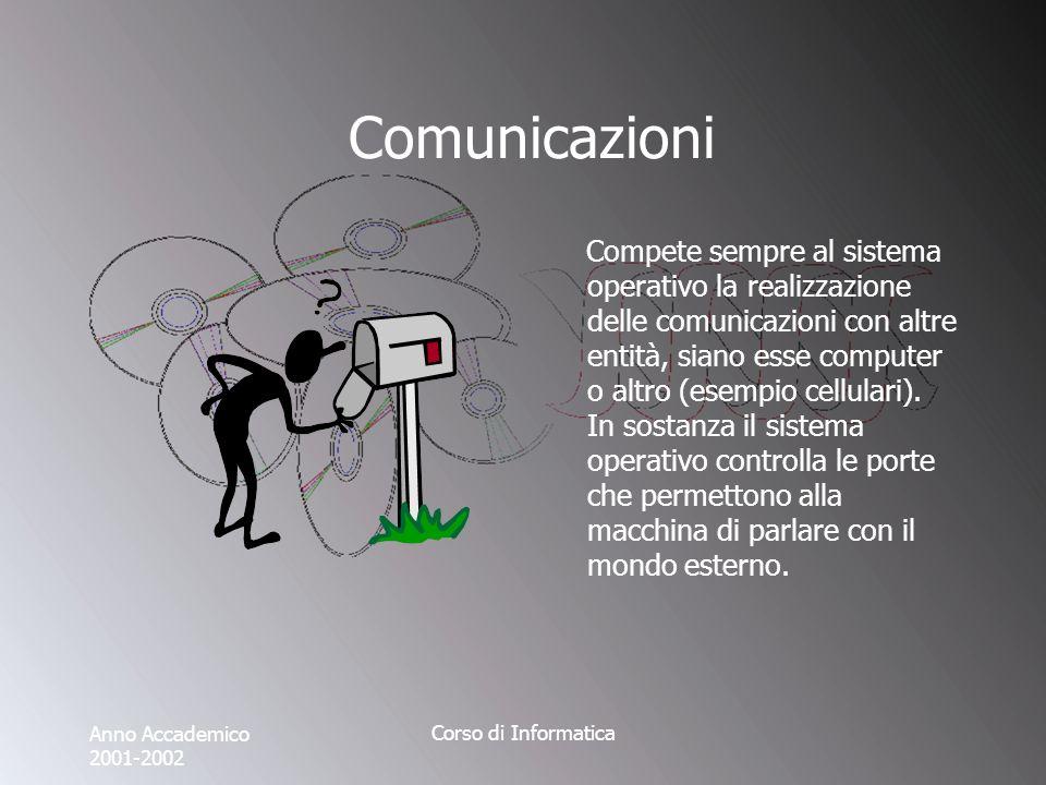 Anno Accademico 2001-2002 Corso di Informatica Comunicazioni Compete sempre al sistema operativo la realizzazione delle comunicazioni con altre entità, siano esse computer o altro (esempio cellulari).