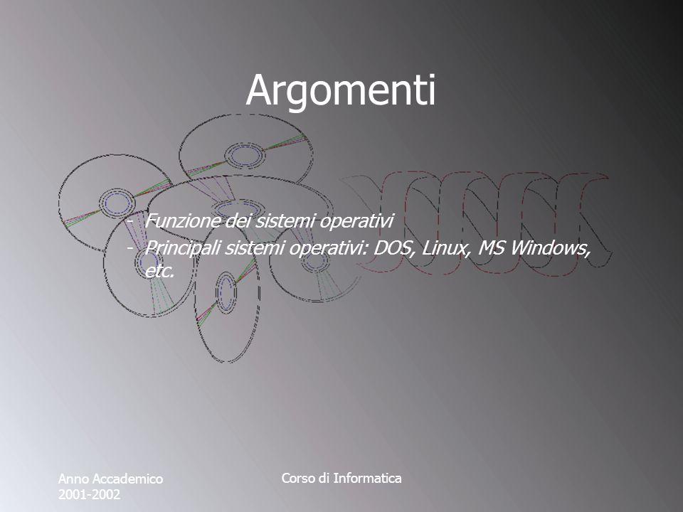 Anno Accademico 2001-2002 Corso di Informatica Argomenti -Funzione dei sistemi operativi -Principali sistemi operativi: DOS, Linux, MS Windows, etc.
