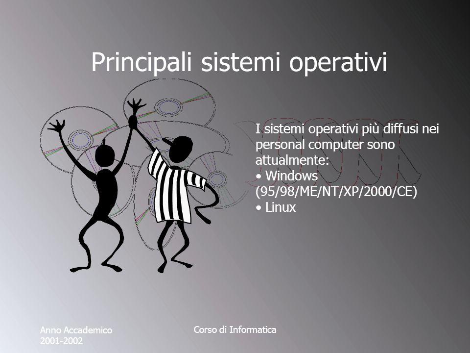 Anno Accademico 2001-2002 Corso di Informatica Principali sistemi operativi I sistemi operativi più diffusi nei personal computer sono attualmente: Windows (95/98/ME/NT/XP/2000/CE) Linux