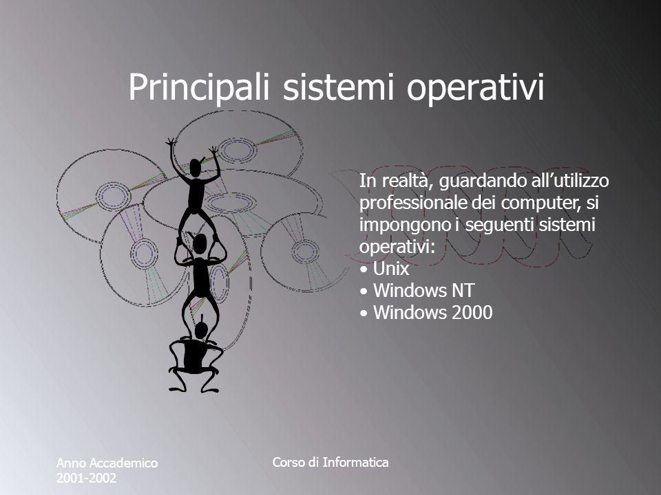 Anno Accademico 2001-2002 Corso di Informatica Principali sistemi operativi In realtà, guardando allutilizzo professionale dei computer, si impongono i seguenti sistemi operativi: Unix Windows NT Windows 2000