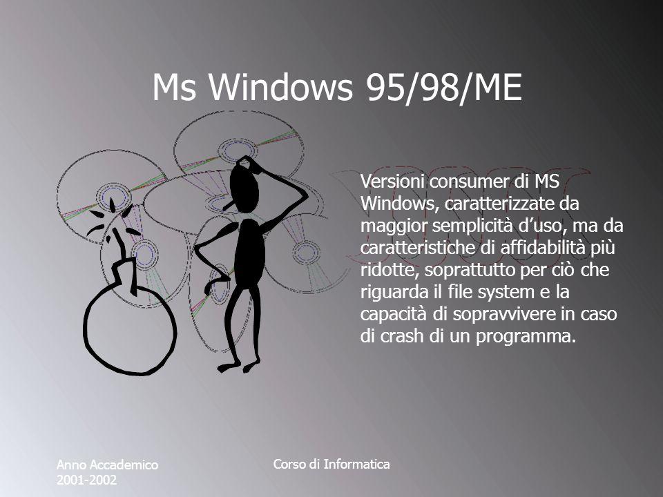 Anno Accademico 2001-2002 Corso di Informatica Ms Windows 95/98/ME Versioni consumer di MS Windows, caratterizzate da maggior semplicità duso, ma da caratteristiche di affidabilità più ridotte, soprattutto per ciò che riguarda il file system e la capacità di sopravvivere in caso di crash di un programma.