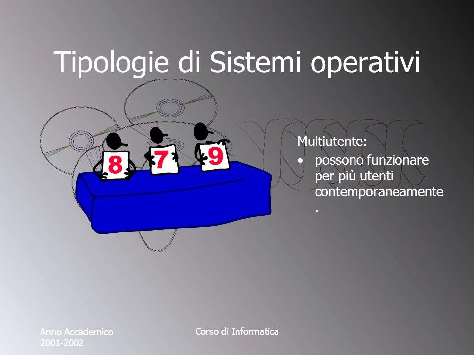 Anno Accademico 2001-2002 Corso di Informatica Tipologie di Sistemi operativi Multiutente: possono funzionare per più utenti contemporaneamente.