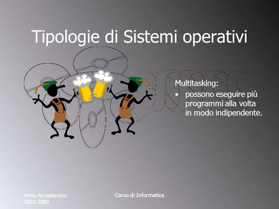 Anno Accademico 2001-2002 Corso di Informatica Tipologie di Sistemi operativi Multitasking: possono eseguire più programmi alla volta in modo indipendente.