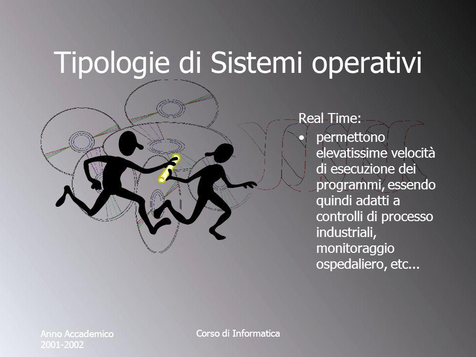 Anno Accademico 2001-2002 Corso di Informatica Tipologie di Sistemi operativi Real Time: permettono elevatissime velocità di esecuzione dei programmi, essendo quindi adatti a controlli di processo industriali, monitoraggio ospedaliero, etc...