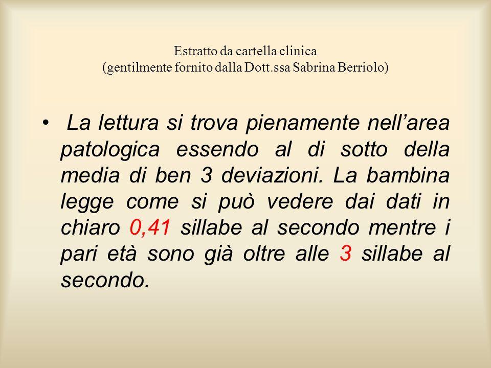 Estratto da cartella clinica (gentilmente fornito dalla Dott.ssa Sabrina Berriolo) La lettura si trova pienamente nellarea patologica essendo al di so