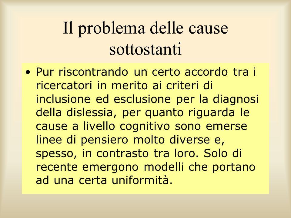 Il problema delle cause sottostanti Pur riscontrando un certo accordo tra i ricercatori in merito ai criteri di inclusione ed esclusione per la diagno