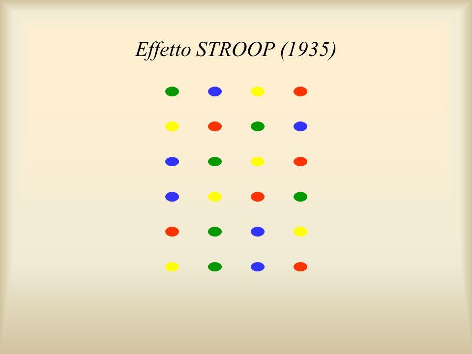 Effetto STROOP (1935)