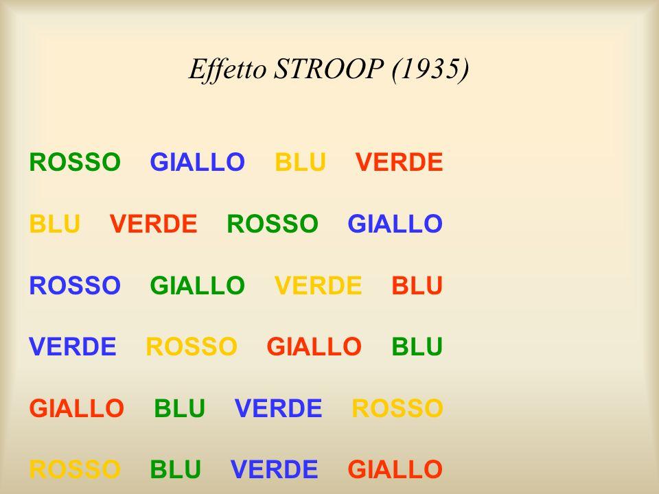 Effetto STROOP (1935) ROSSO GIALLO BLU VERDE BLU VERDE ROSSO GIALLO ROSSO GIALLO VERDE BLU VERDE ROSSO GIALLO BLU GIALLO BLU VERDE ROSSO ROSSO BLU VER