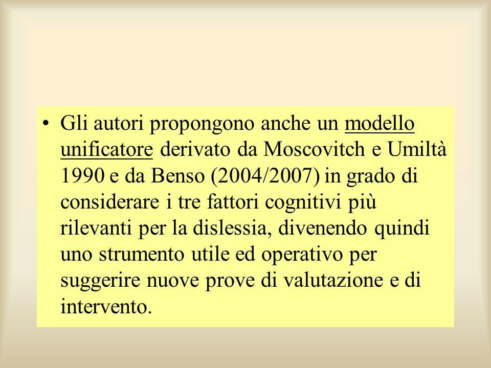 Gli autori propongono anche un modello unificatore derivato da Moscovitch e Umiltà 1990 e da Benso (2004/2007) in grado di considerare i tre fattori c