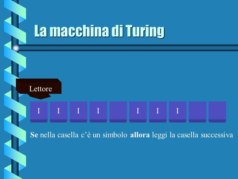 La macchina di Turing Lettore IIIIIII Se nella casella cè un simbolo allora leggi la casella successiva