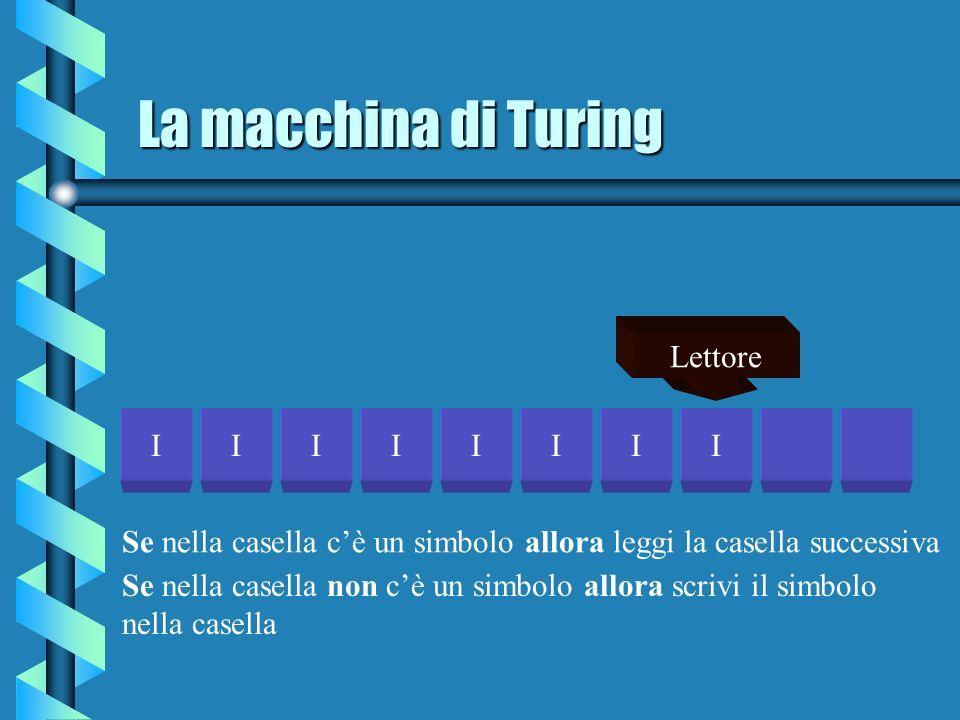 La macchina di Turing IIIIIIII Lettore Se nella casella cè un simbolo allora leggi la casella successiva Se nella casella non cè un simbolo allora scr