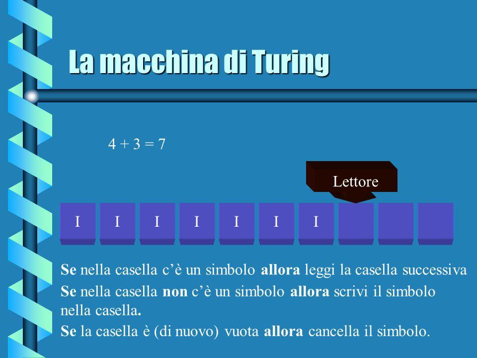 La macchina di Turing IIIIIII Lettore 4 + 3 = 7 Se nella casella cè un simbolo allora leggi la casella successiva Se nella casella non cè un simbolo a