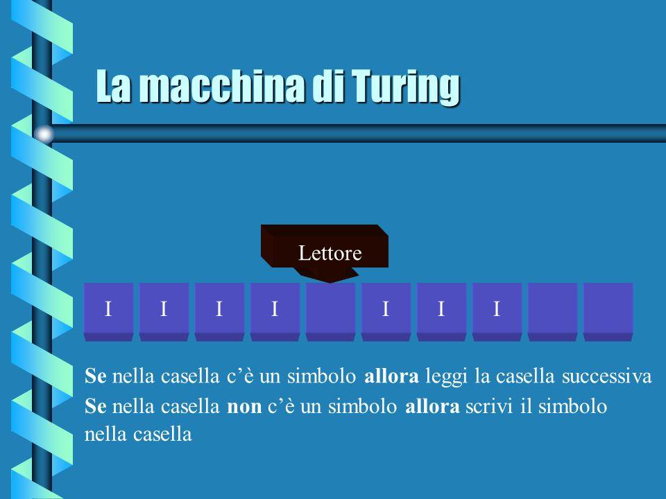 La macchina di Turing IIIIIII Lettore Se nella casella cè un simbolo allora leggi la casella successiva Se nella casella non cè un simbolo allorascriv