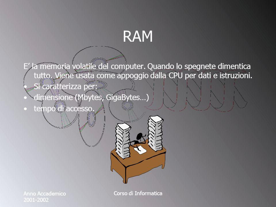 Anno Accademico 2001-2002 Corso di Informatica RAM E la memoria volatile del computer.