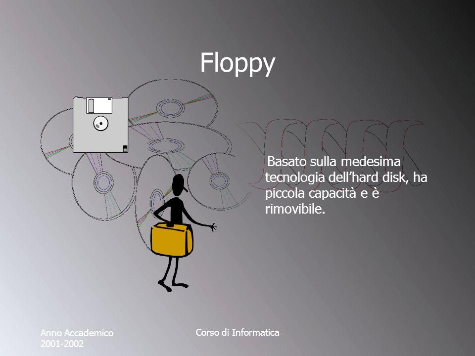 Anno Accademico 2001-2002 Corso di Informatica Floppy Basato sulla medesima tecnologia dellhard disk, ha piccola capacità e è rimovibile.