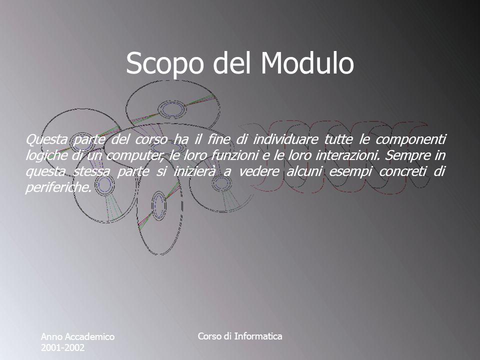 Anno Accademico 2001-2002 Corso di Informatica Scopo del Modulo Questa parte del corso ha il fine di individuare tutte le componenti logiche di un computer, le loro funzioni e le loro interazioni.
