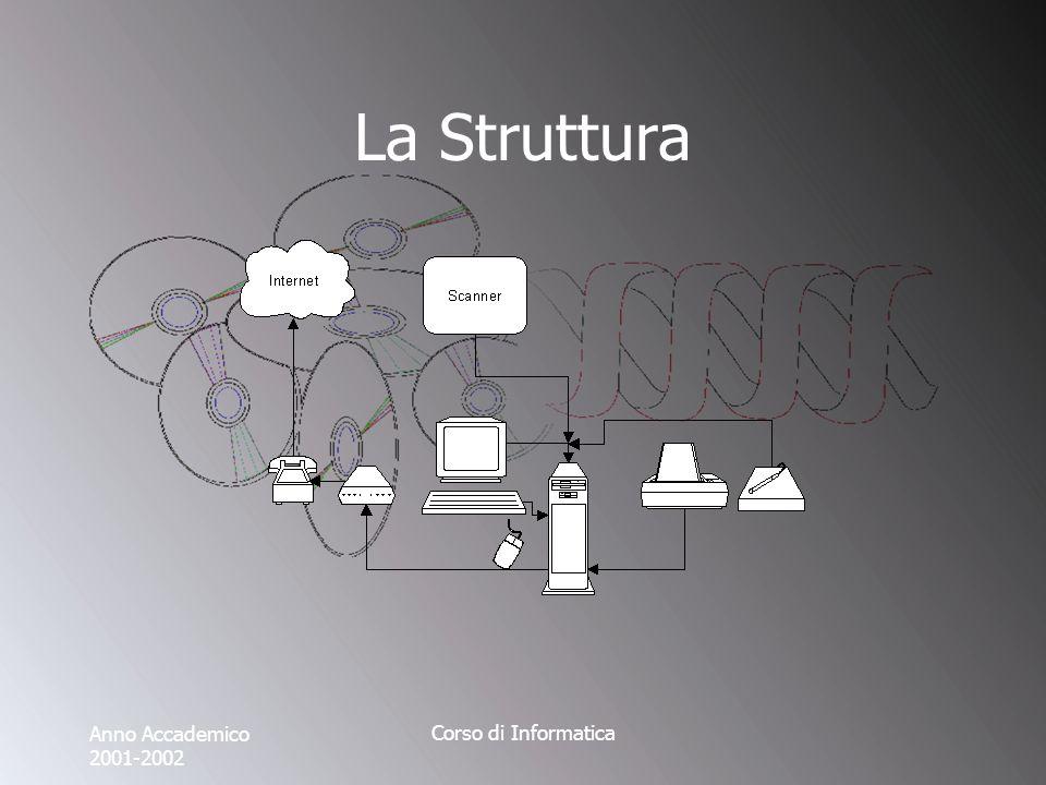 Anno Accademico 2001-2002 Corso di Informatica Porta video Uscita di segnale presente solo sulle schede più recenti destinata a connettere il computer con il televisore per poter vedere i DVD.