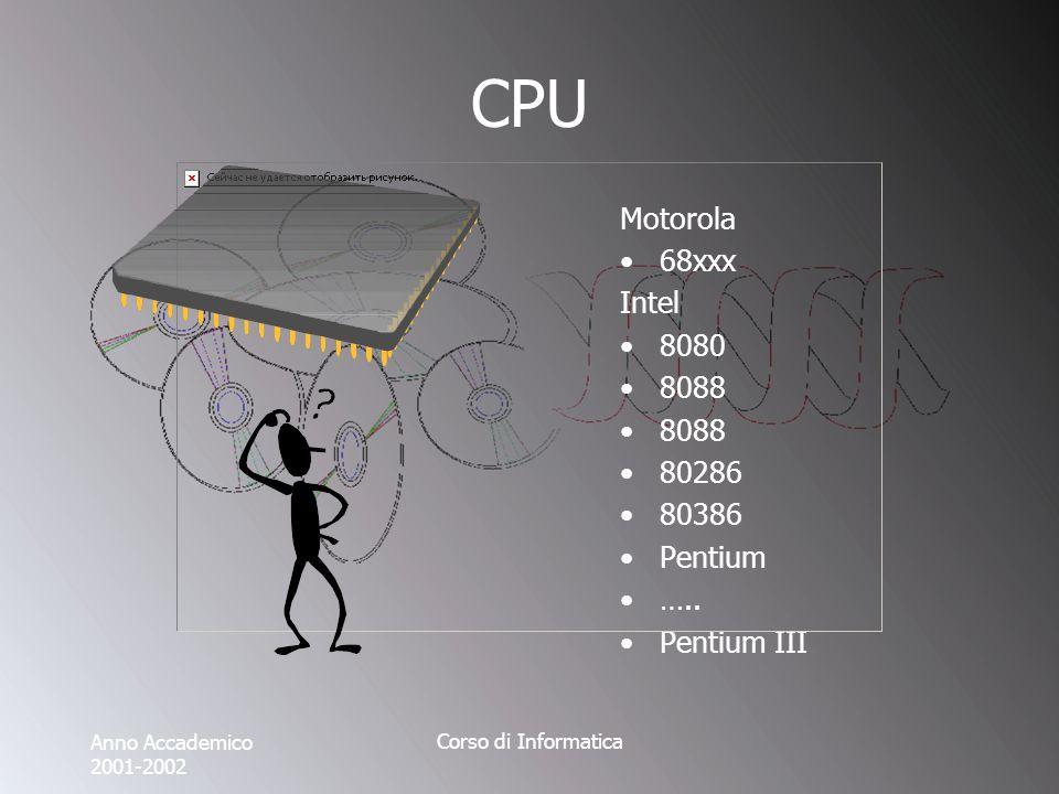 Anno Accademico 2001-2002 Corso di Informatica CPU Motorola 68xxx Intel 8080 8088 80286 80386 Pentium …..
