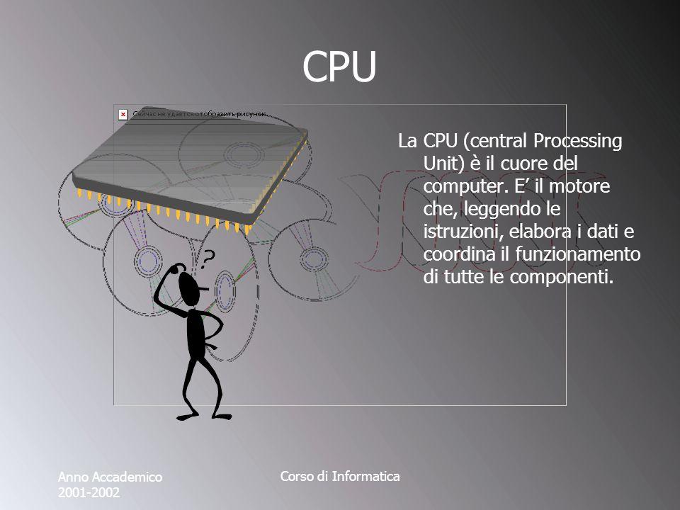 Anno Accademico 2001-2002 Corso di Informatica CPU La CPU si caratterizza per essere: CISC o RISC Con un determinato clockrate dotata di xx Cache avere un bus di 8/16/32/64/128 bit