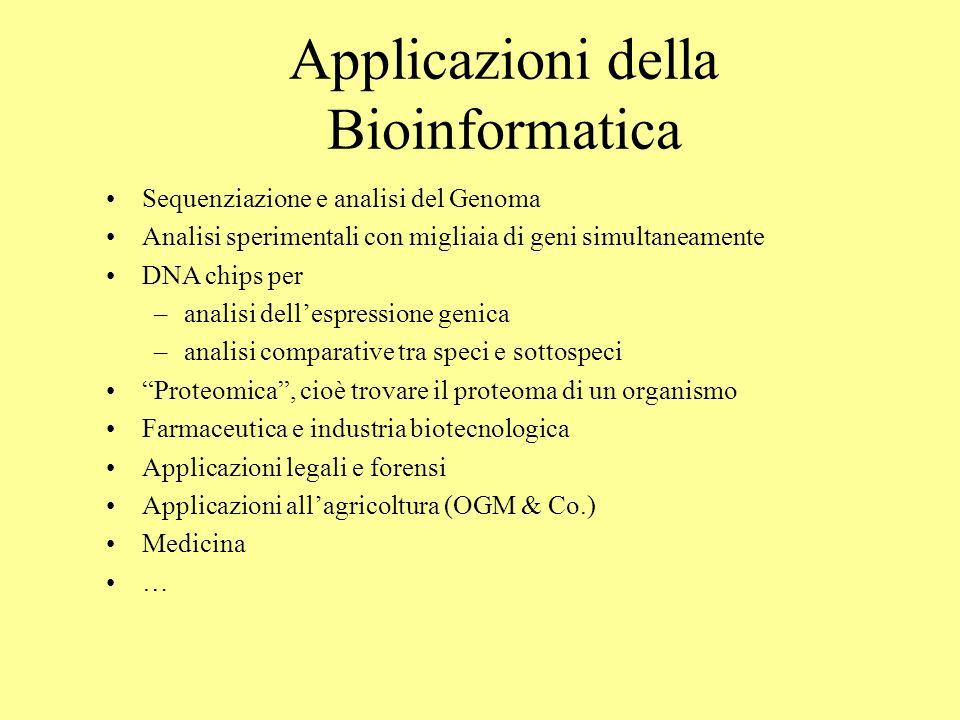 Applicazioni della Bioinformatica Sequenziazione e analisi del Genoma Analisi sperimentali con migliaia di geni simultaneamente DNA chips per –analisi