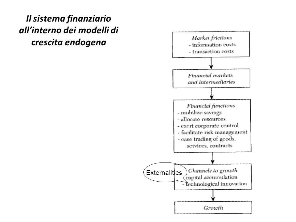 Il sistema finanziario allinterno dei modelli di crescita endogena Externalities