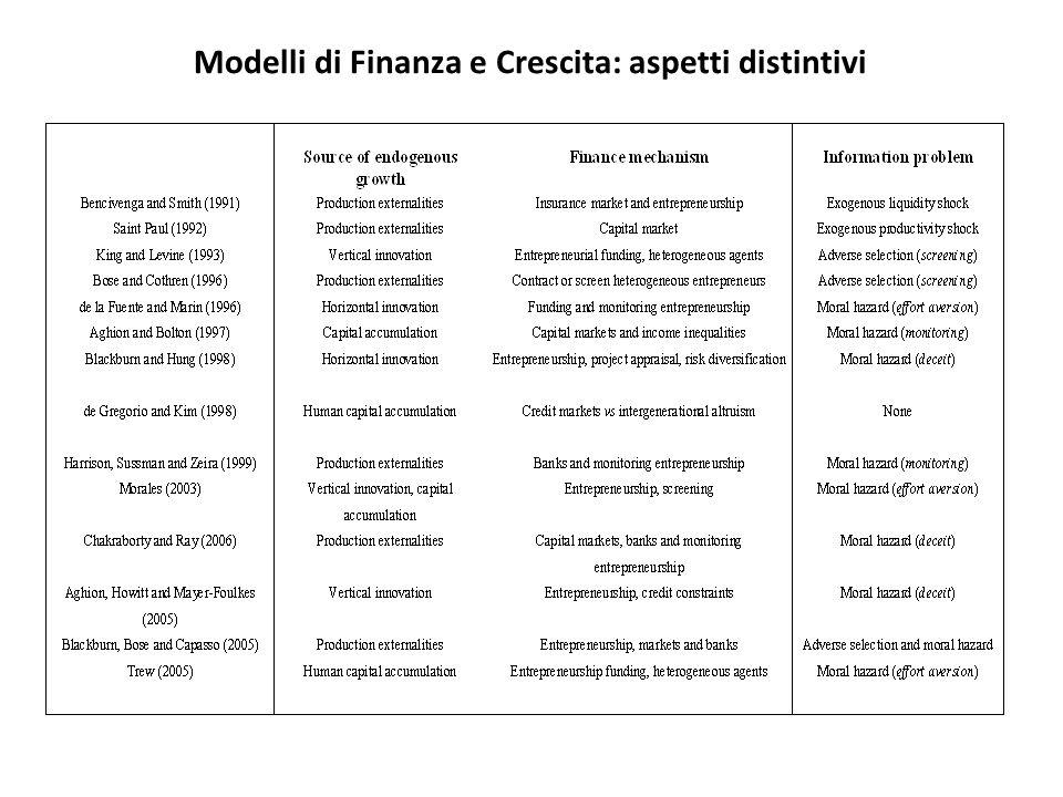 Modelli di Finanza e Crescita: aspetti distintivi