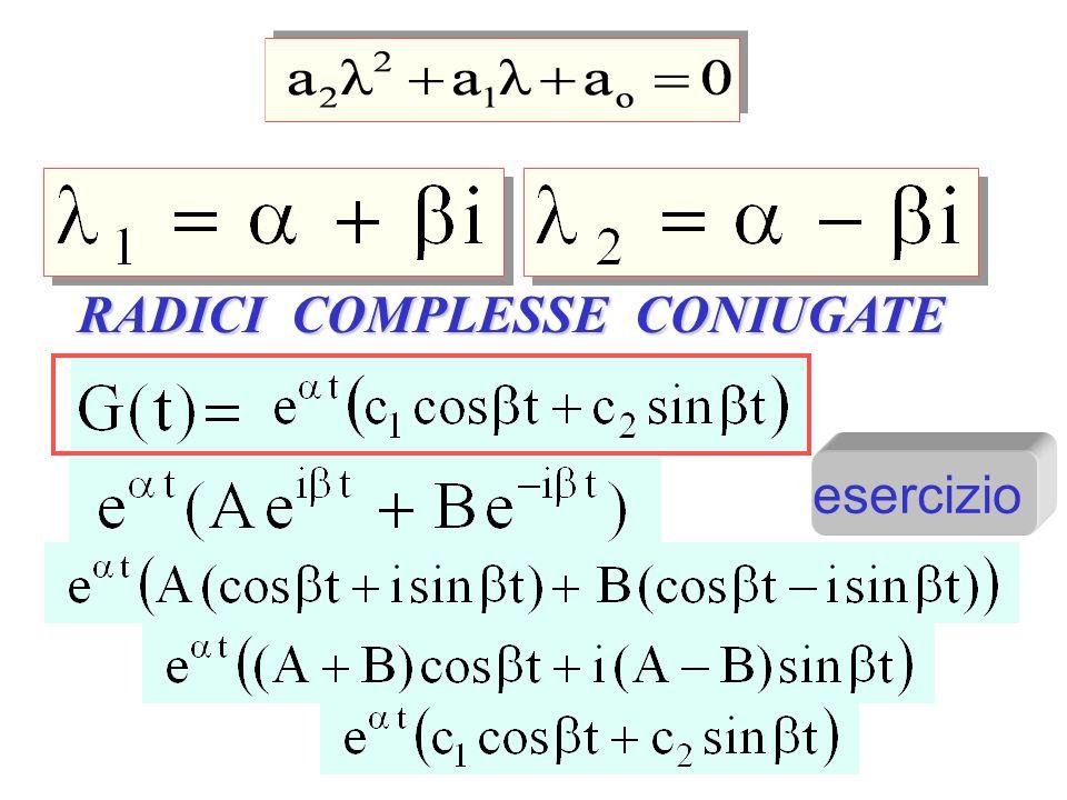 RADICI COMPLESSE CONIUGATE RADICI COMPLESSE CONIUGATE esercizio