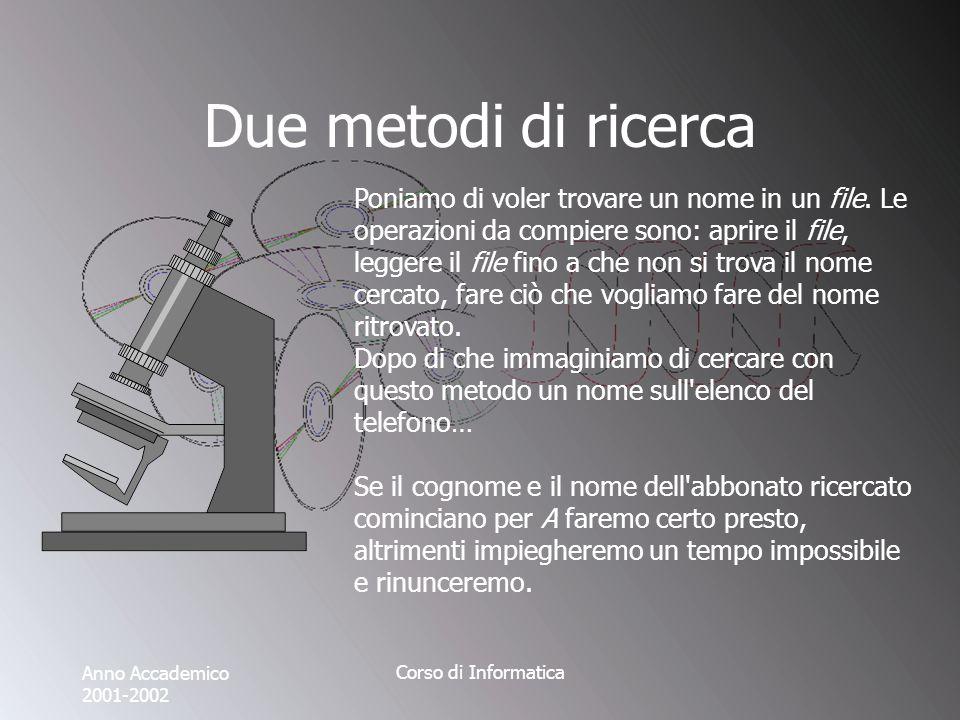 Anno Accademico 2001-2002 Corso di Informatica Due metodi di ricerca Poniamo di voler trovare un nome in un file.