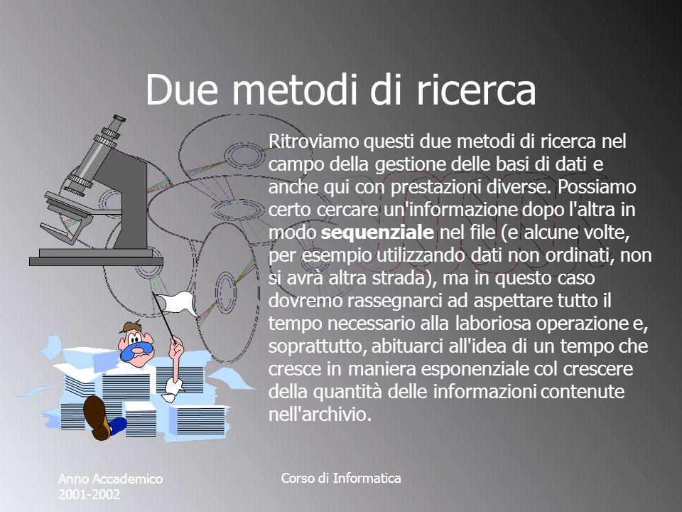 Anno Accademico 2001-2002 Corso di Informatica Due metodi di ricerca Ritroviamo questi due metodi di ricerca nel campo della gestione delle basi di dati e anche qui con prestazioni diverse.