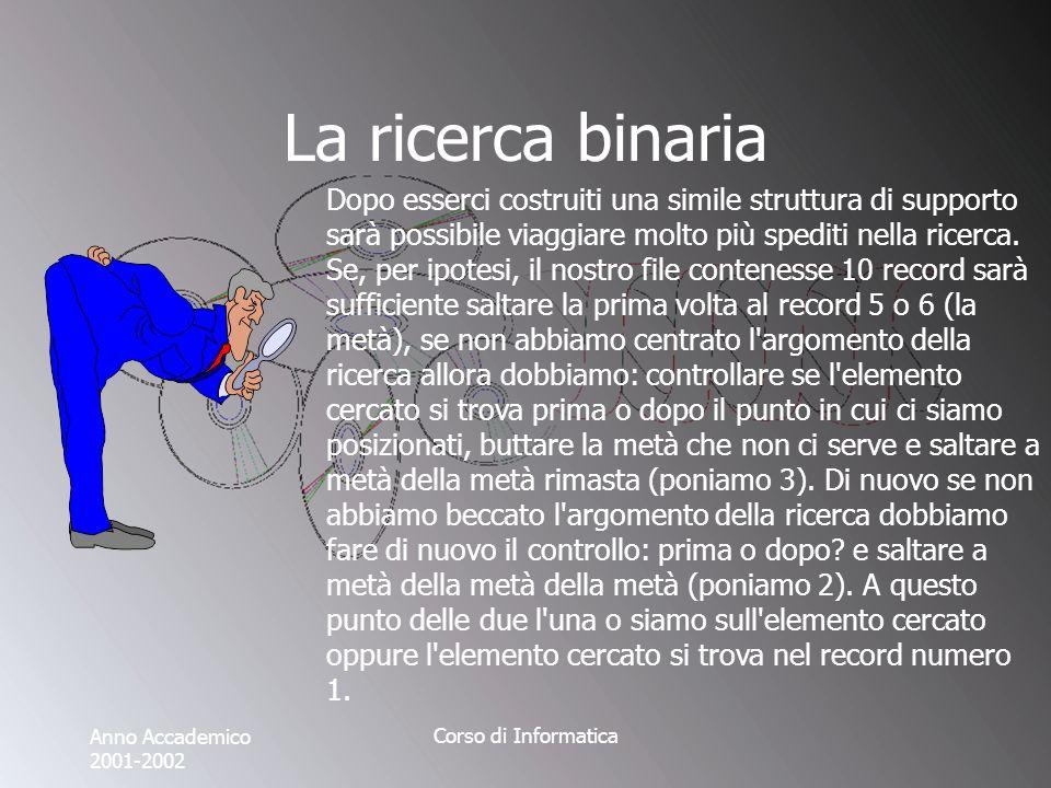 Anno Accademico 2001-2002 Corso di Informatica La ricerca binaria Dopo esserci costruiti una simile struttura di supporto sarà possibile viaggiare molto più spediti nella ricerca.