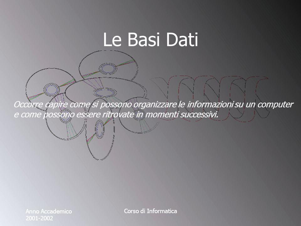 Anno Accademico 2001-2002 Corso di Informatica Le Basi Dati Occorre capire come si possono organizzare le informazioni su un computer e come possono essere ritrovate in momenti successivi.
