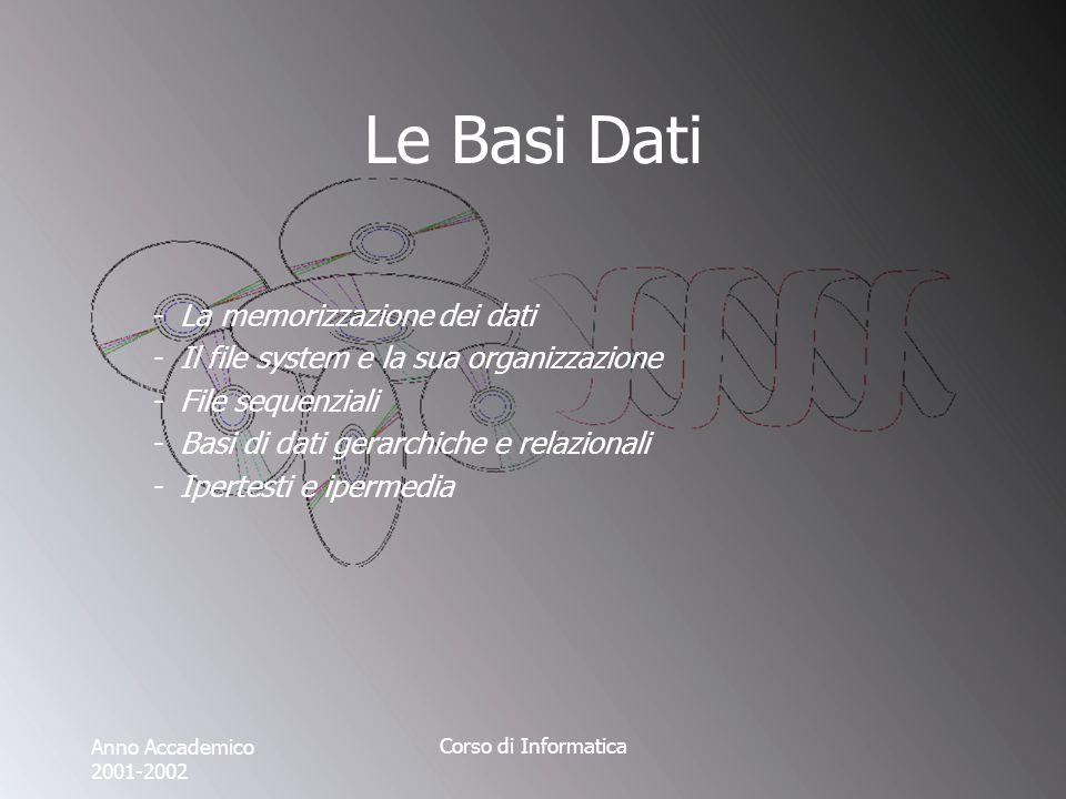 Anno Accademico 2001-2002 Corso di Informatica Le Basi Dati -La memorizzazione dei dati -Il file system e la sua organizzazione -File sequenziali -Basi di dati gerarchiche e relazionali -Ipertesti e ipermedia