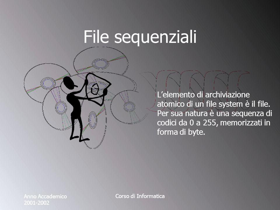 Anno Accademico 2001-2002 Corso di Informatica File sequenziali Lelemento di archiviazione atomico di un file system è il file.